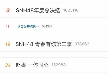 GNZ48陈珂延续速报、中报好成绩,强势崛起成GNZ48第一!