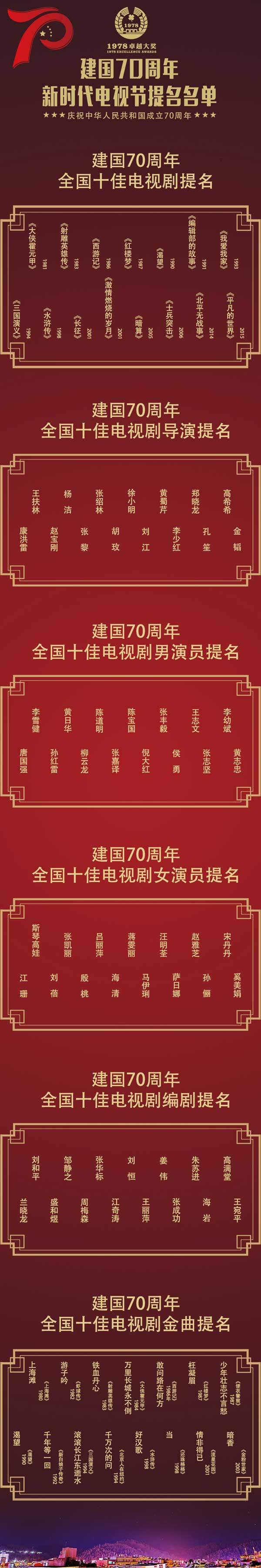 """1978卓越大奖""""新时代电视节提名""""榜单出炉光影流金中国70载岁月"""