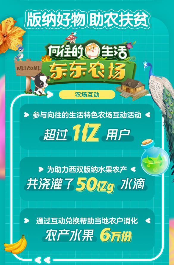 扶贫+综艺京东星娱乐超级IP日景洪助农活动吸引超1亿用户参与