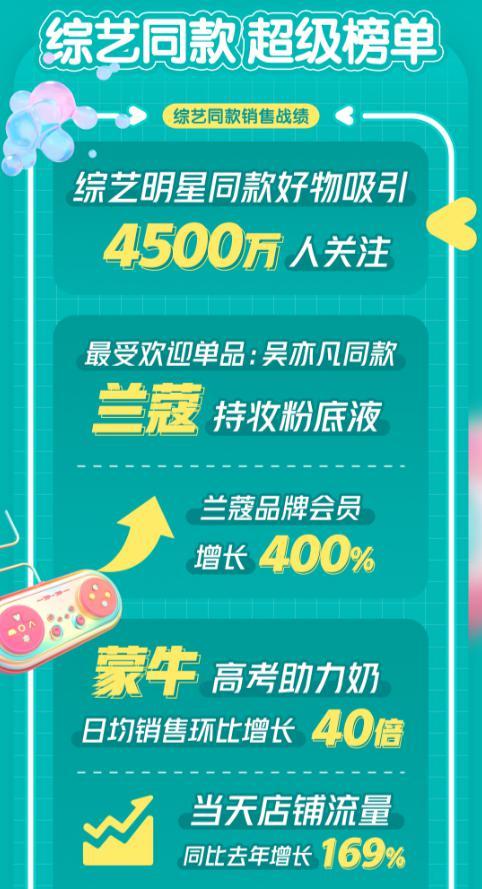 销量增长40倍!京东星娱乐超级IP日助力品牌强势增长